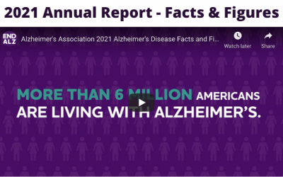Alzheimer's Association 2021 Alzheimer's Disease Facts and Figures