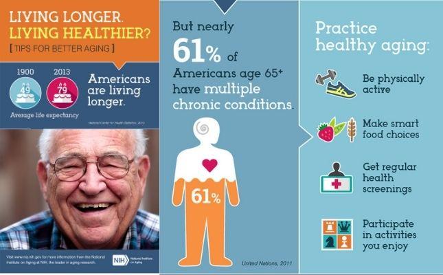 Tips for Better Aging