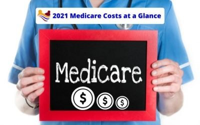 2021 Medicare costs at a glance